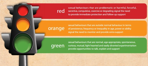Development of sexuality